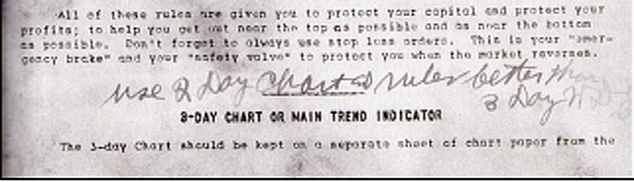 WD Gann writes note on top of his previous writings