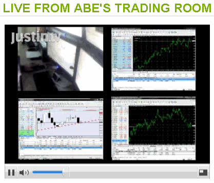 Abe's forex signals live webcam