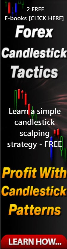 Discover a simple candlestick divergence strategy