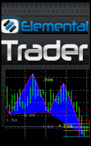 Elemental Trader Software identifies harmonic chart patterns