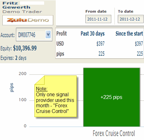 Forex Signal Provider Forex Cruise Control