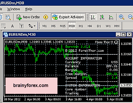 Forex thor ii ea download