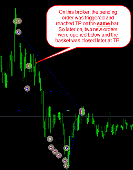 Forex broker price feed second broker