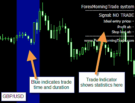 Forex Morning Trade System Screenshot