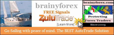 Select brainyforex from ZuluTrade provider list