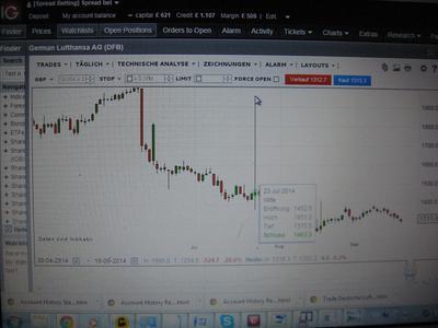 Gft broker