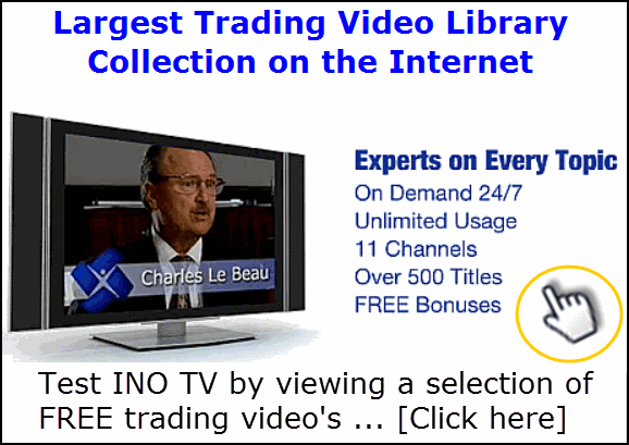 INO TV Free Trading Videos