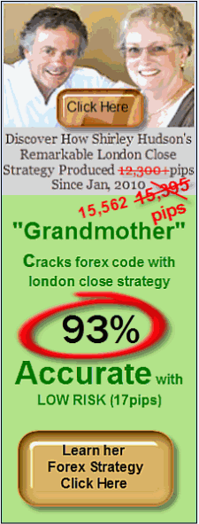 Shirley Hundson's London Close Forex Strategy