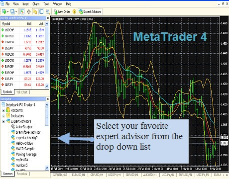 Metatrader 4 screen snapshot