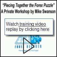 Forex Puzzle Pieces Training Video