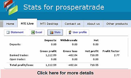 prosperatrade results
