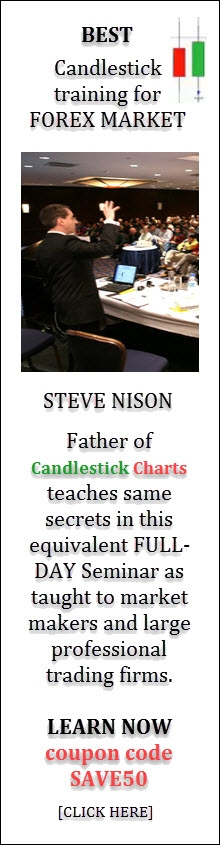 Best candlestick training for forex market by Steve Nison the father of candlestick charting