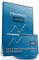 Fibonacci Swing Trader by Frank Paul