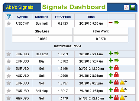 Forex signal provider dashboard showing signals
