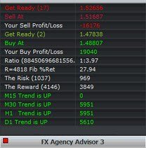 FX Agency Advisor 3 display panel