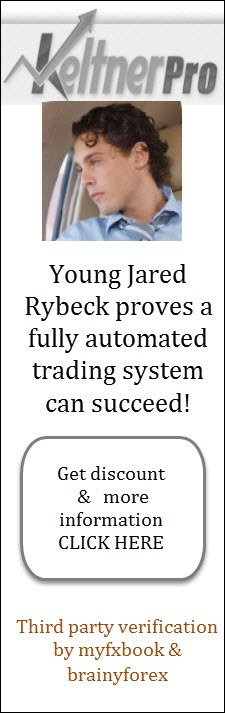 Jared Rybeck's fully automated trading system uses Keltner Channels