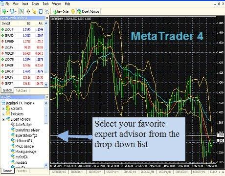 Metatrader 4 screen snapshot