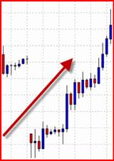 Weekend Gap Trader EA
