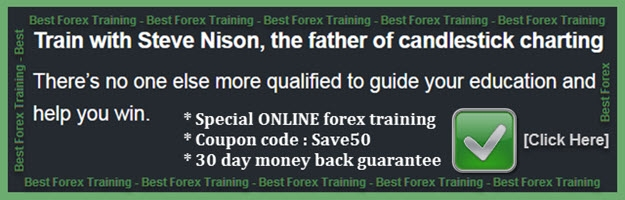 Use coupon code Save50 to gain immediate access to Steve Nison's ONLINE forex trading course. Start mastering the financial markets today! Click here